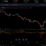 ADA, DOGE and VET price analysis: Bullish week could end in losses